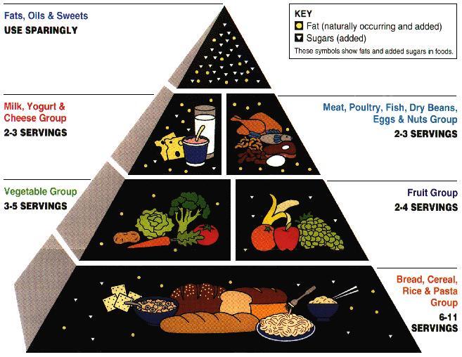 diabetic diet in creole
